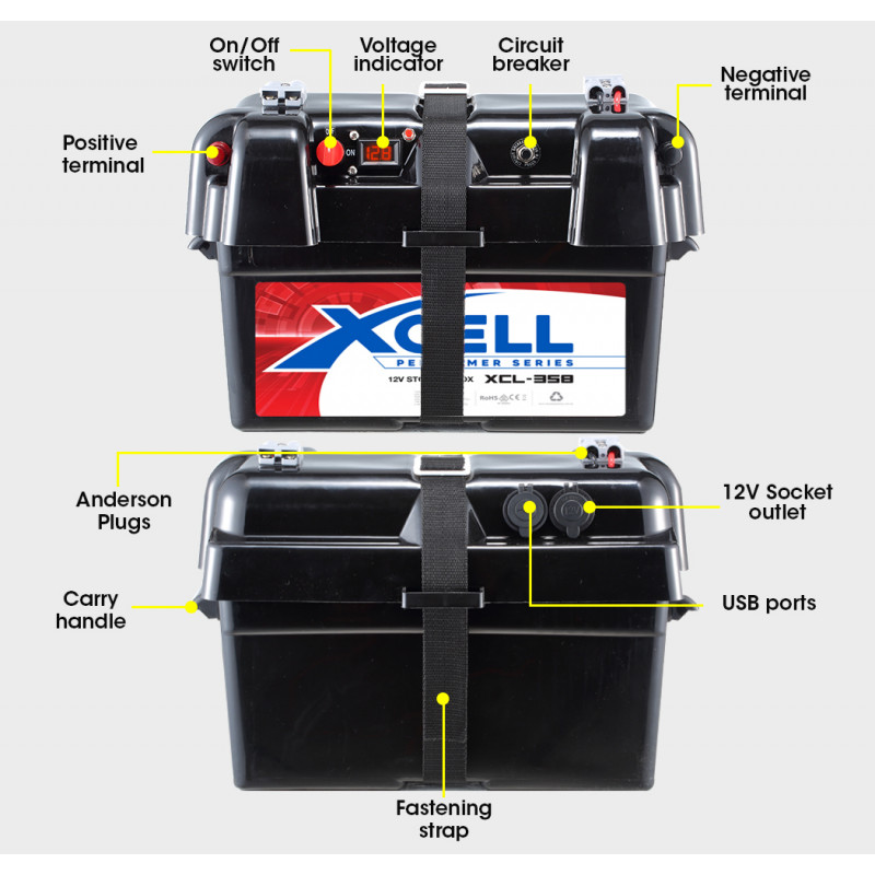 X-CELL Battery Box for Deep Cycle Batteries, with 12V and 2x USB, for Caravan Camper Trailer Boat by X-Cell