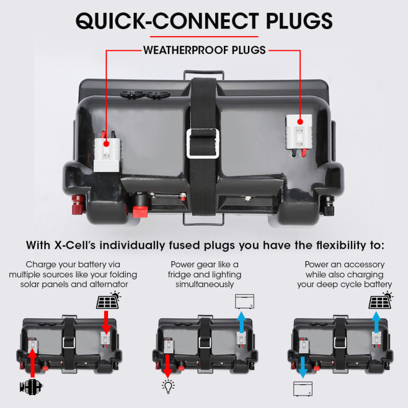 X-CELL Battery Box for Deep Cycle Batteries, with 12V and 2x USB, for Caravan Boat Camper Trailer by X-Cell