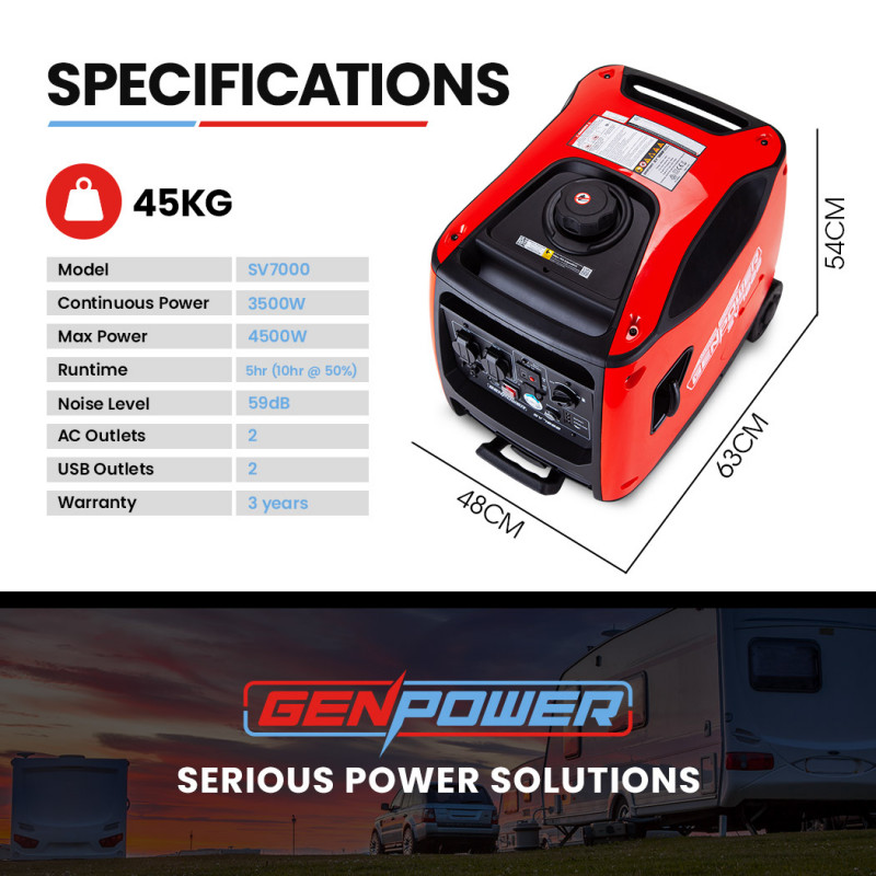 GENPOWER Inverter Petrol Generator 4500 Watts Max 3500 Watts Rated Portable for Motorhome, Camping, Building by Genpower