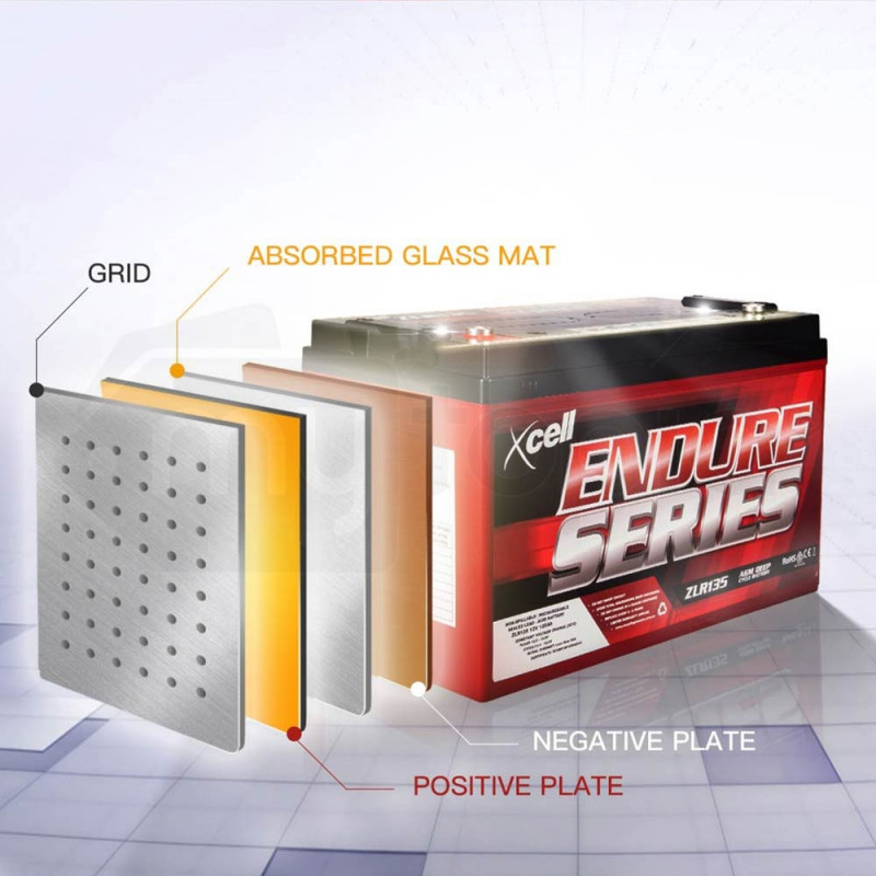 X-CELL AGM Deep Cycle Battery 12V 135Ah Portable Sealed Endure Series - ZLR135 by X-Cell